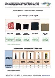 hoja-informativa-limpieza-antigrafiti